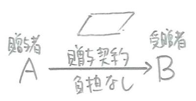03-10-0
