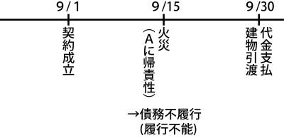 19-10-2a