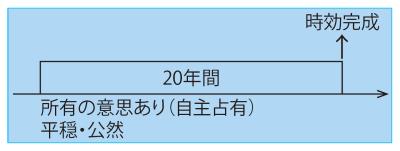 26-03-4-1