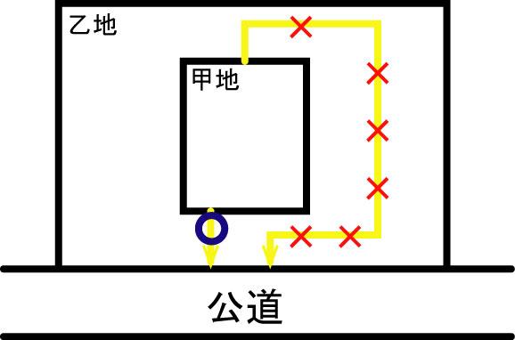 宅建過去問】(平成25年問03)囲...
