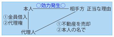 26-02-i - コピー